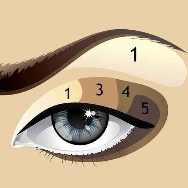 украсит техники макияжа глаз в картинках современный ремонт
