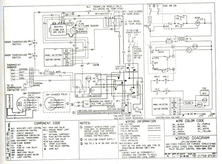 Unique Wiring Diagram for Central Ac Unit (With images