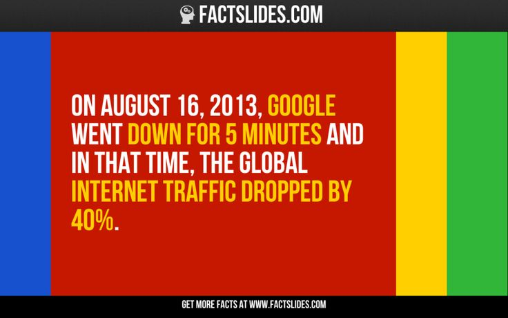 On August 16, 2013, Google went down for 5 minutes and in that time, the global Internet traffic dropped by 40%.