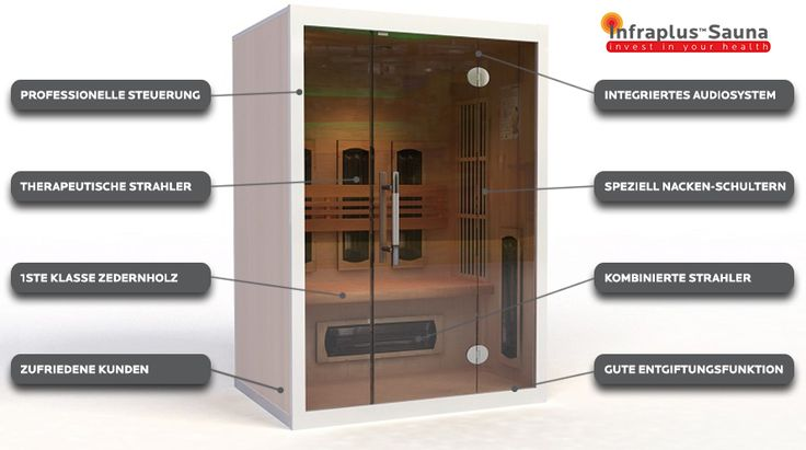 Infrarotkabine kaufen mit glasfront Futura ab € 2145,-   SuperSauna