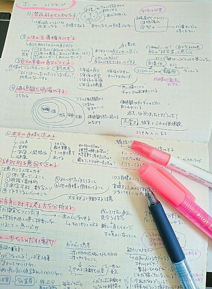 読書メモをこまごま書くと本の中身が身になりやすい!読書ノートの取り方をご紹介 IMG_20170403_122032690.jpg