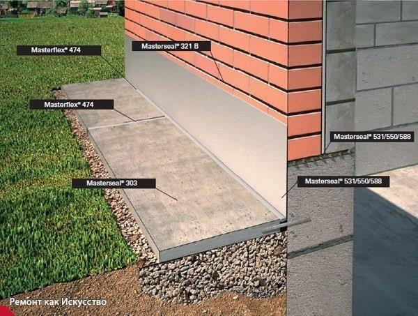 Изготавливаем отмостку вокруг дома своими руками    Отмостке отводится очень важная роль – она должна защитить фундамент дома от влаги. Наличие ее обязательно, причем с первых дней эксплуатации здания.    Покрытие отмостки можно делать из разных материалов: кирпича, плитки, асфальта, бетона, булыжника и пр. Оно должно ложиться на сыпучее основание, которое подбирается в соответствии с видом покрытия и может быть песчаным, гравийным, керамзитовым, глиняным или щебенчатым, и служит для…