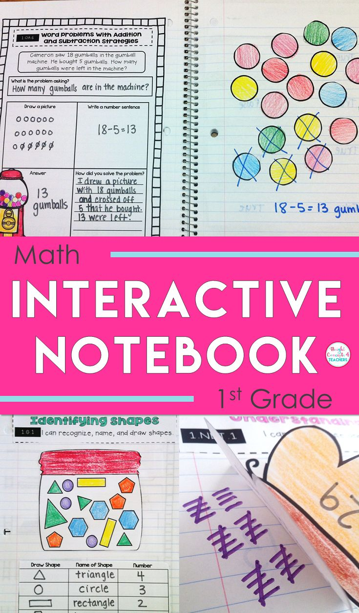 This MATH interactive notebook for 1st grade includes templates and pictures for word problems, addition and subtraction strategies, fact families, place value, geometry, measurement, data collection and more... #mathinteractivenotebook #1stgrade #firstgrade #mathresource #math