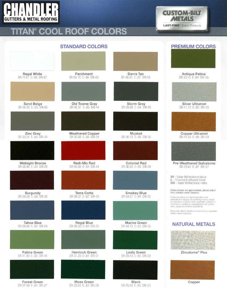 Best Metal Roofing Color Chart Jpg 905×1154 Dark Gray Roof 400 x 300