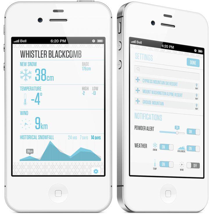 Snow Report App