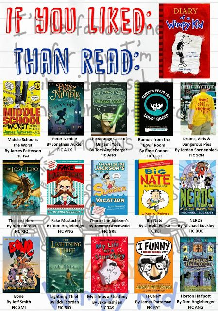 If you liked The Diary of a Wimpy Kid, then read... #readersadvisory
