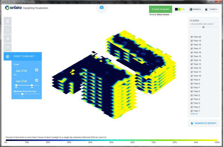 Sefaira Daylight Visualisation showing that 70% percent of the floor plan…