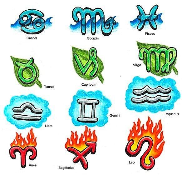 Astrological tattoos - Zodiac by Lisamahphone.