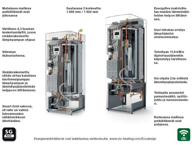Saarni³: Upgreidaus Inverter-pumppuun ja uuteen järjestelmä...