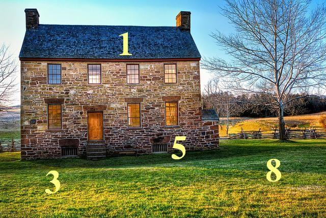 Házszám számmisztika