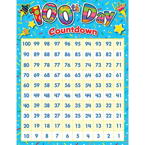 graphic about 100 Day Countdown Printable named 100 working day countdown- therefore upon the 100th working day, if I consist of performed