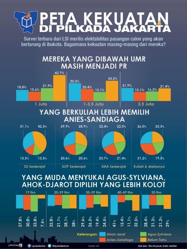 Bagaimana Peta Kekuatan Di Pilkada Dki Jakarta 2017   Metro Pagi Harian Berita Terkini