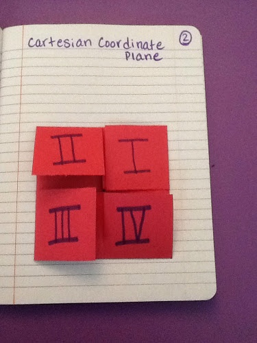 Journal Wizard: Algebra: Cartesian Coordinate Plane and Domain & Range