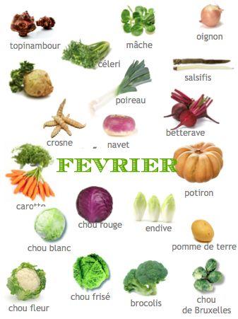 Février : produits de saison, légumes - My Little Recettes