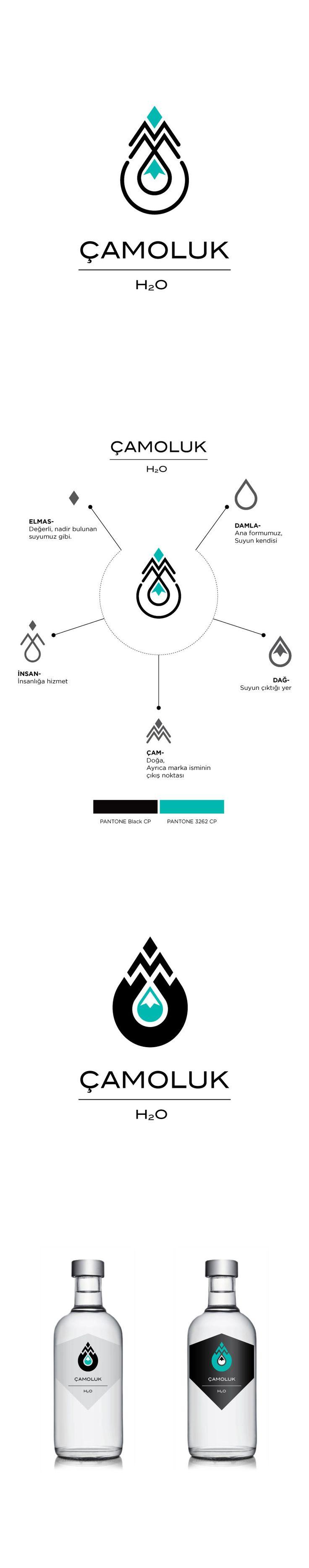 Çamoluk Su / Çamoluk Water - Logo Design / Logo Tasarımı - Brand Idenity / Kurumsal Kimlik