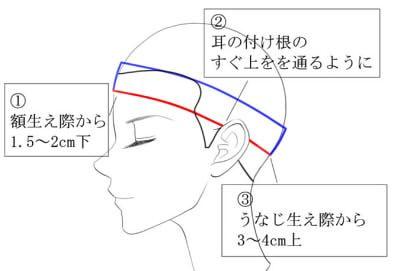 キャスケットの作り方 自分で作る手作り帽子 - http://yousai.net/nui/komono/cup_hat/casquette/