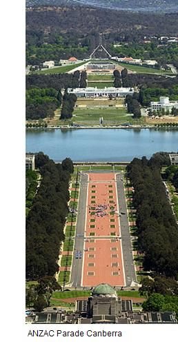 ANZAC Parade Canberra Australia - looking from Australian War Memorial across Lake Burley-Griffin to Parliament House