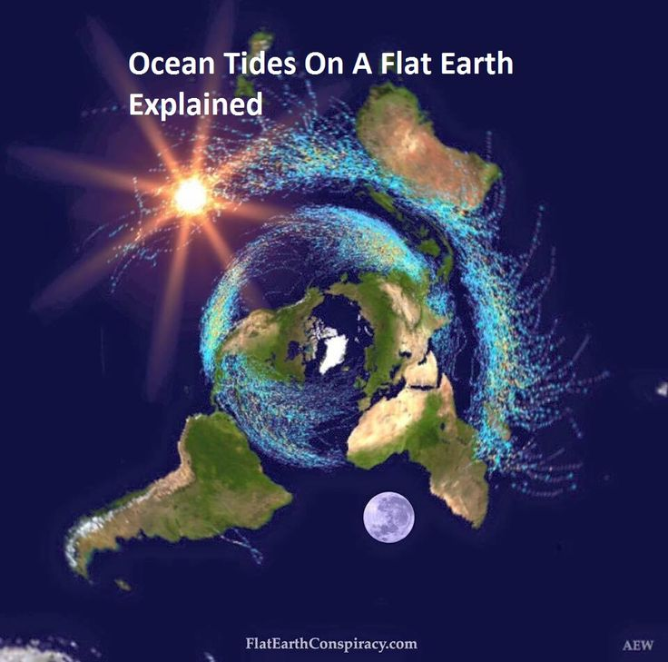 Flat Earth Ocean Tide Theory: Water Is diamagnetic, meaning it repels a magnetic field. The close sun is a positive electromagnetic energy repelling the water in the ocean, creating low tides and and the moon is a negative electromagnetic energy causing high tides. - Wrong - Water is only very weakly repelled by a magnetic field not attracted.  If any of this were true we would experience huge tidal changes during Sunspot activity  (magnetic storms)…
