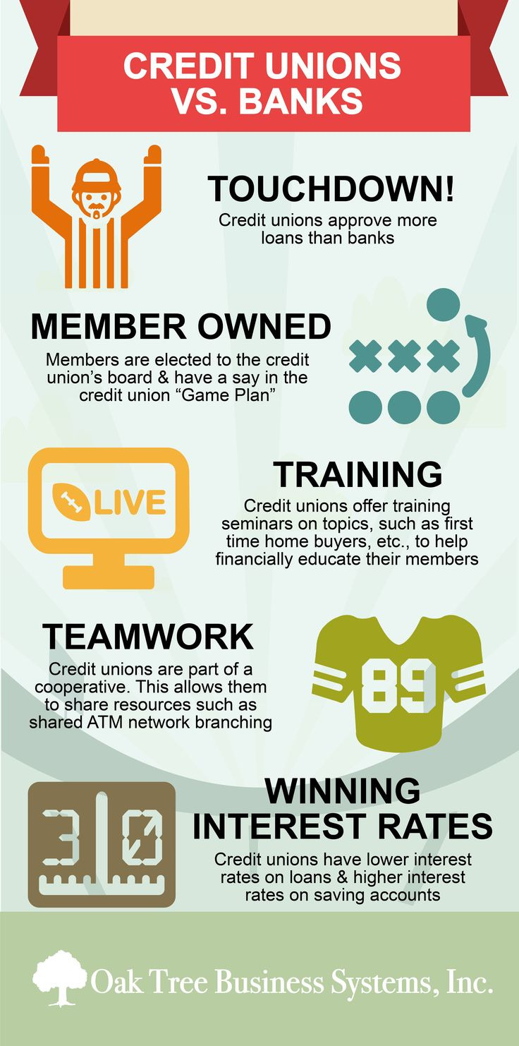 Credit Union Forms - Credit Unions vs. Banks - Game on! #creditunion…