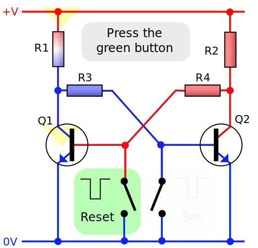 Animowana interaktywna ilustracja multiwibratora bistabilnego na tranzystorach dyskretnych (sugerowane rezystancje: R1, R2 = 1 kΩ, R3, R4 = 10 kΩ).