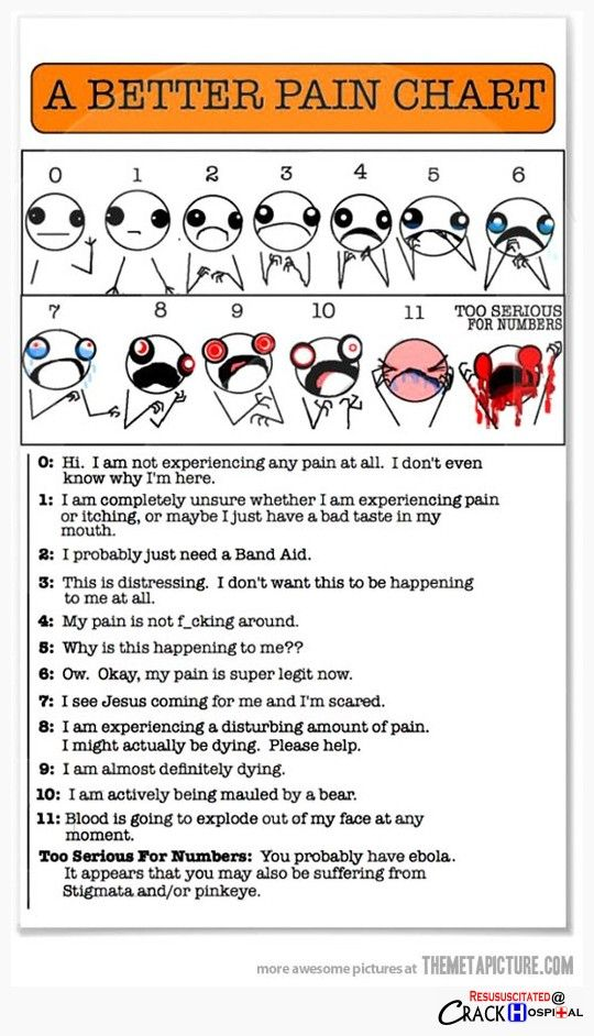 """Lol  I should have this for that person who is chatting with their family member and then turns and tells me her pain is a 10!  We say a 9 should be """"Chop my leg off with no anesthesia, Just get it off!"""" 10 can't speak any more."""