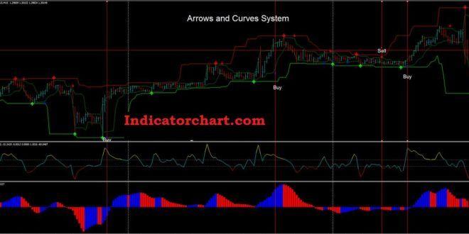 Trend Candlestick Mt4 Indicator