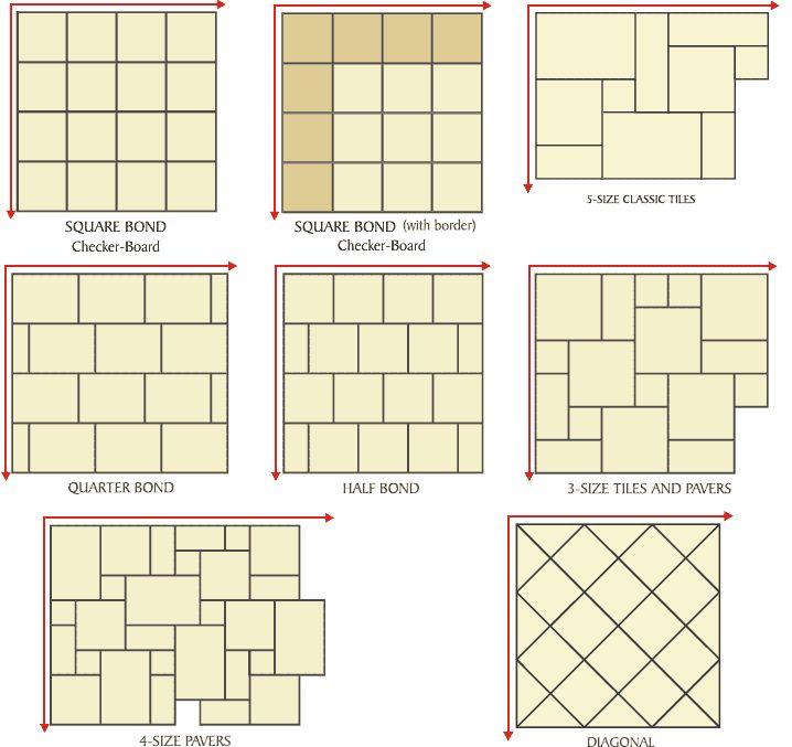 layouts1b