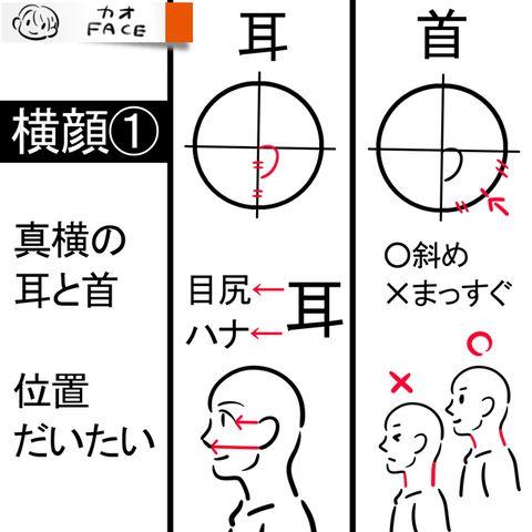 #OEKAKI SUPPLEーQ まとめ+