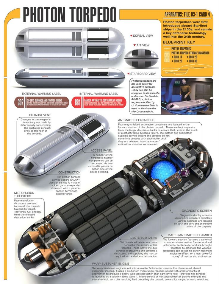 Photon torpedo technical overview. Retcons. I liked the original energy weapons