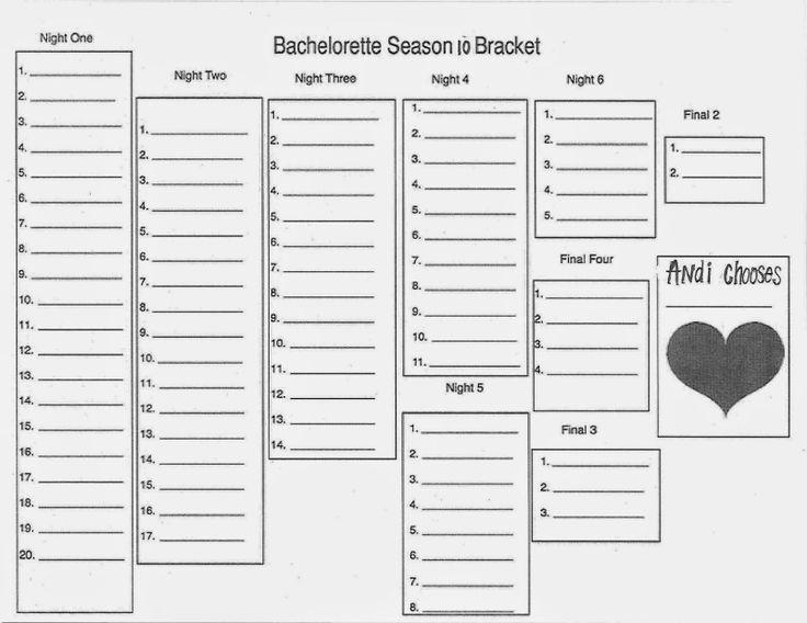 The Bachelorette Bracket