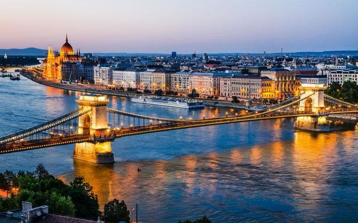 Travel tips to European Countries: Hungary