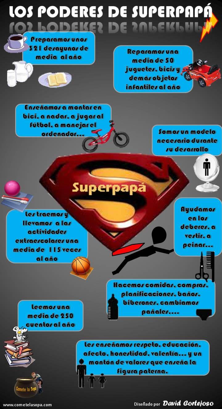 Hoy una infografía dedicada a los padres, y toda la labor que desempeñan en la crianza y cuidado de los peques, esperamos que os guste http://www.cometelasopa.com/infografia-los-poderes-de-superpapa/