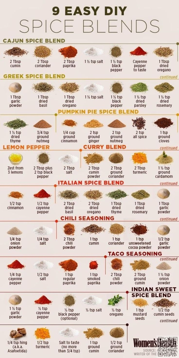 8. Easy DIY #Spice Blends - #These 44 Kitchen #Infographics Are about to #Change Your Life ... → Food #Chasing