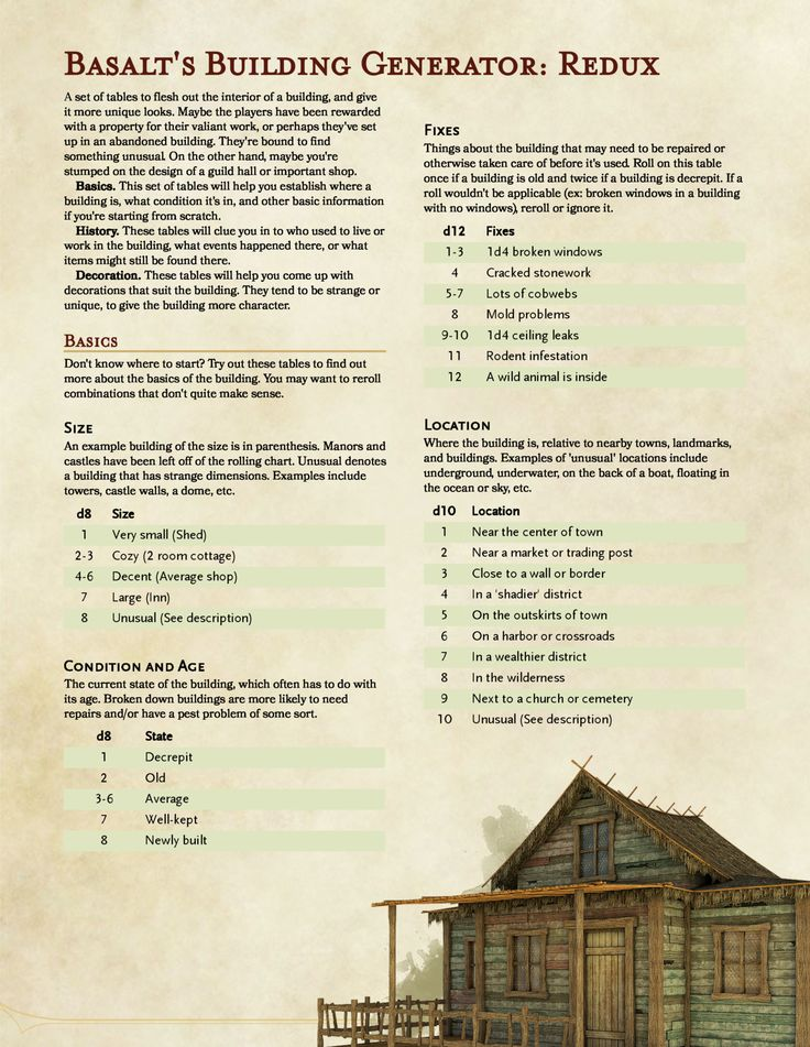 6603 best Dungeons \ Dragons   RPG images on Pinterest Dragons - fresh periodic table atomic mass in parentheses
