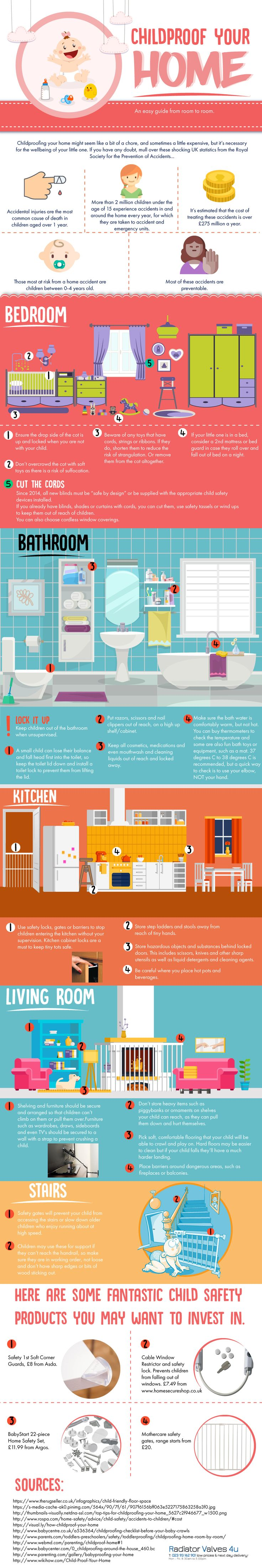 Childproofing Your Home #Infographic #ChildProofing #Home
