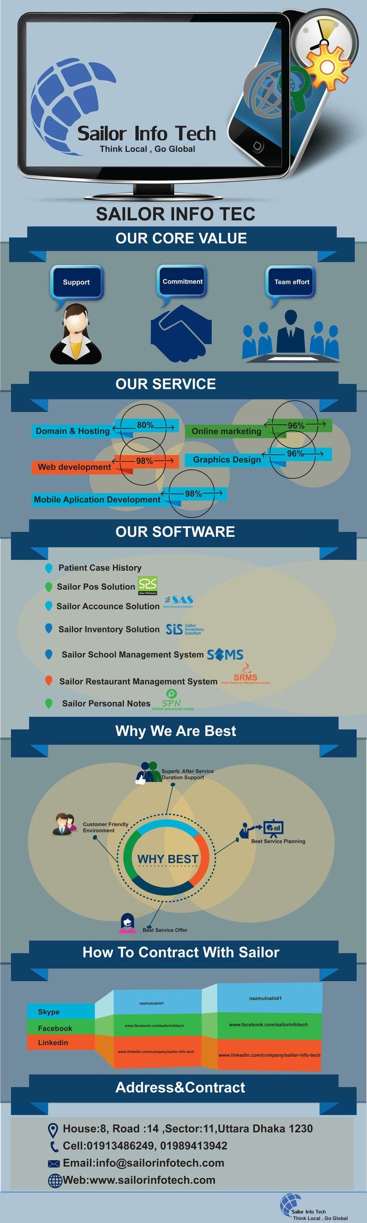 Sailor Infographics