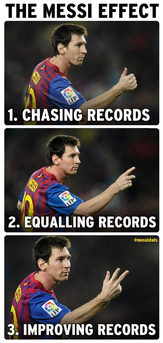 The Messi Effect