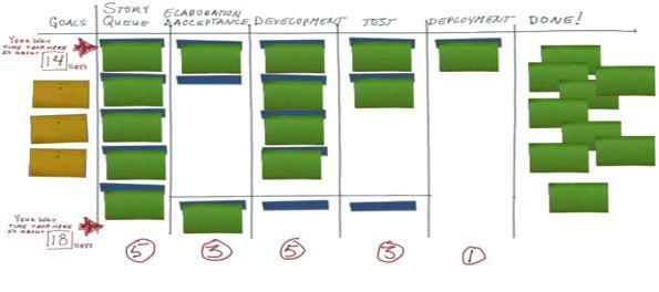what is kanban software development