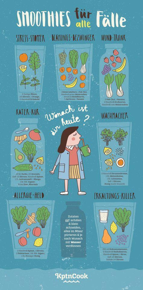 Infografik: Gesunde Smoothie-Rezepte für alle Fälle – KptnCook Blog