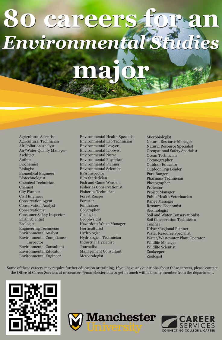 80 careers for an Environmental Studies Major