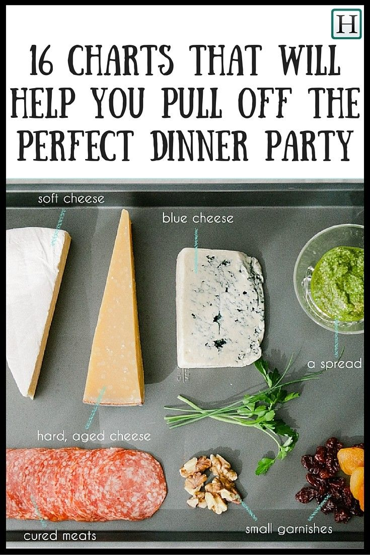 These 16 Charts Will Help You Pull Off The Perfect Dinner Party | Huffington Post