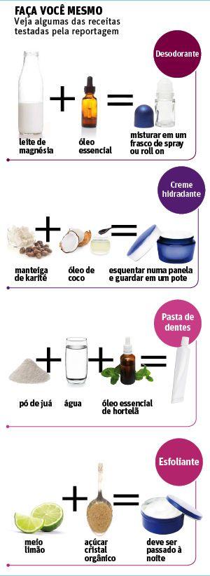 Movimento propõe receitas caseiras de desodorantes e pasta de dentes