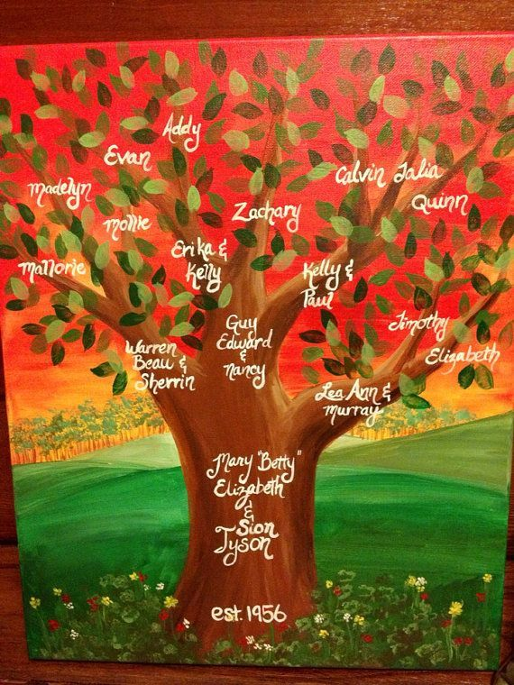 Family Tree Hand Painted By A Very Talented Lady Description From