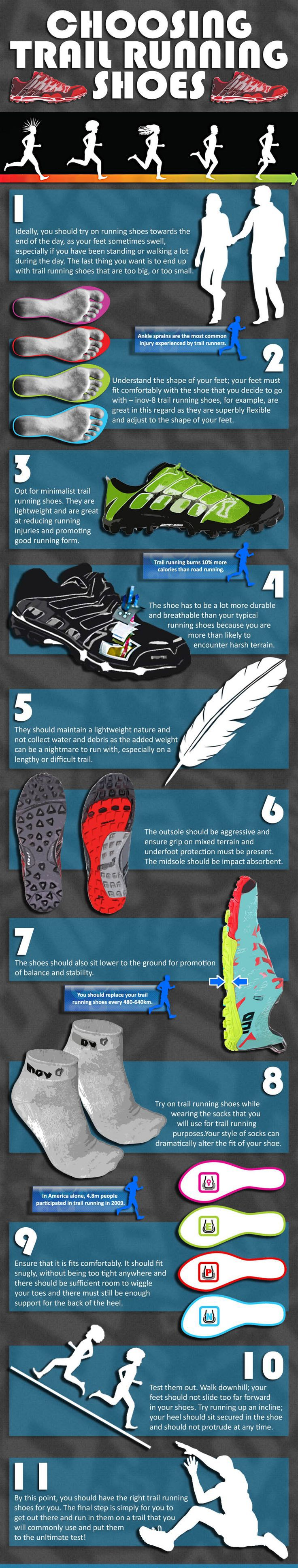 Best mens trail running shoes #shoes #running
