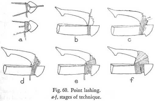 http://www.paracordist.com #knots #camping Fig. 60. Point lashing. a-f, stages of technique.