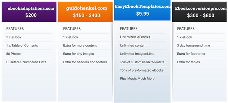 1000 images about ebook templates for word on pinterest for Copc table f template