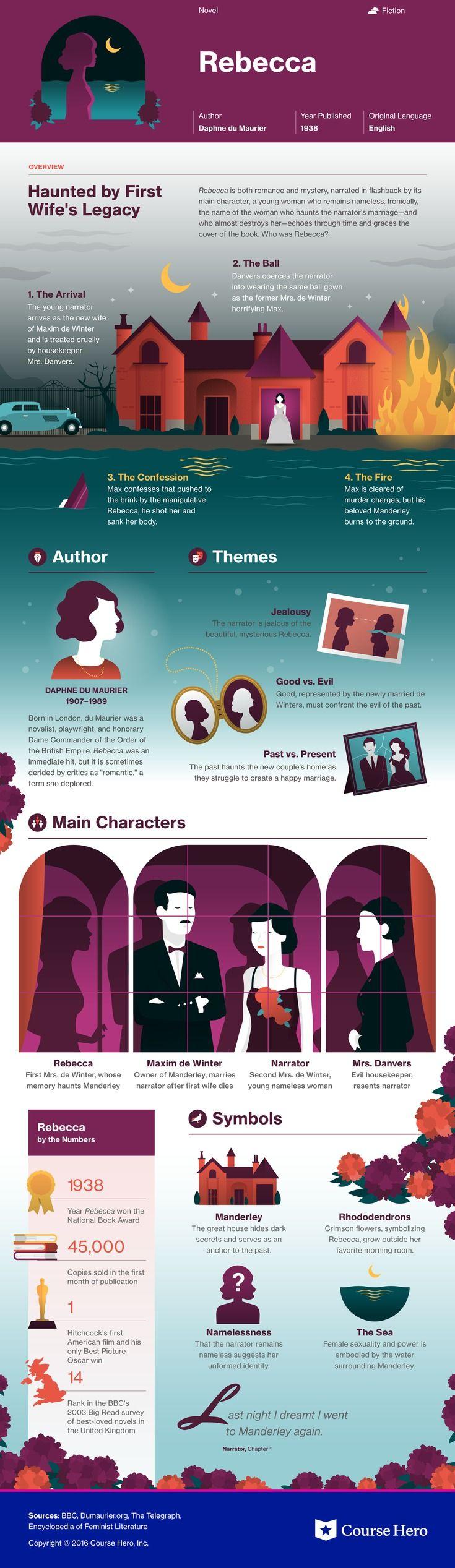 Rebecca Infographic – Bellatrix