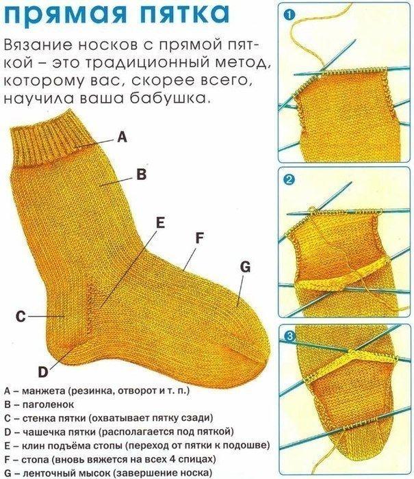 Немного о вязании носков