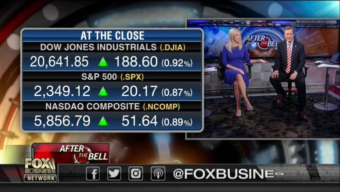 Business news, small business news, business financial news,personal finance, finance trends, finance news, stock market index, stock data, stock market news, stock investment, personal investment, investment news from FoxBusiness.com. The latest news on business, investments and stock market events and data