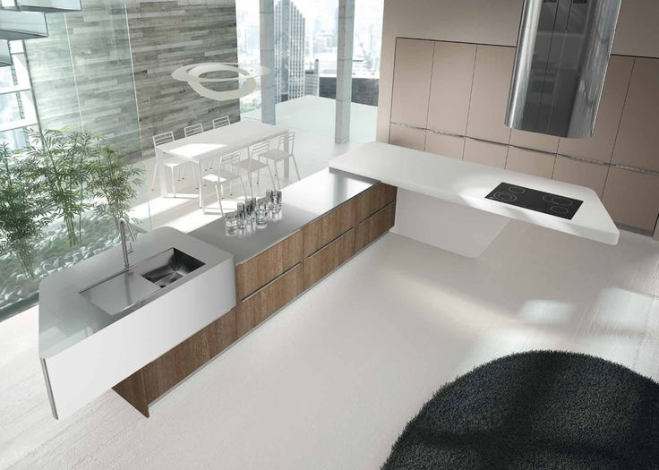 110 best images about cucine on pinterest | technology, english ... - Cucina On Line